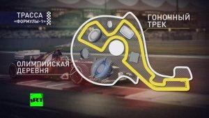 Первый в истории России этап «Формулы-1» стартовал в Сочи