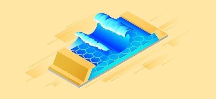Создан терагерцовый детектор наоснове волн вэлектронном море графена