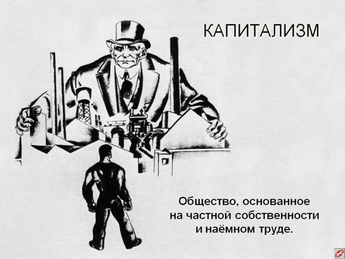 Капитализм. Ответственность общества перед бизнесом и олигархатом