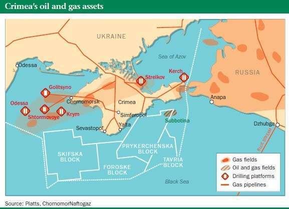Дестабилизация - оружие США в энергетической войне
