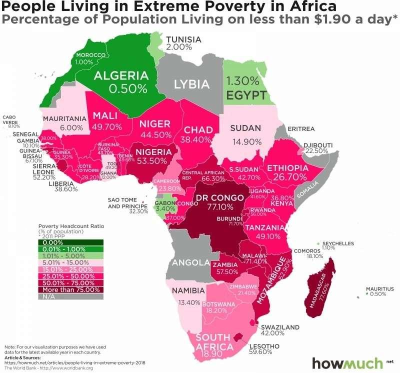Процент людей, живущих в крайней нищете. Визуализация согласно доклада Всемирного банка