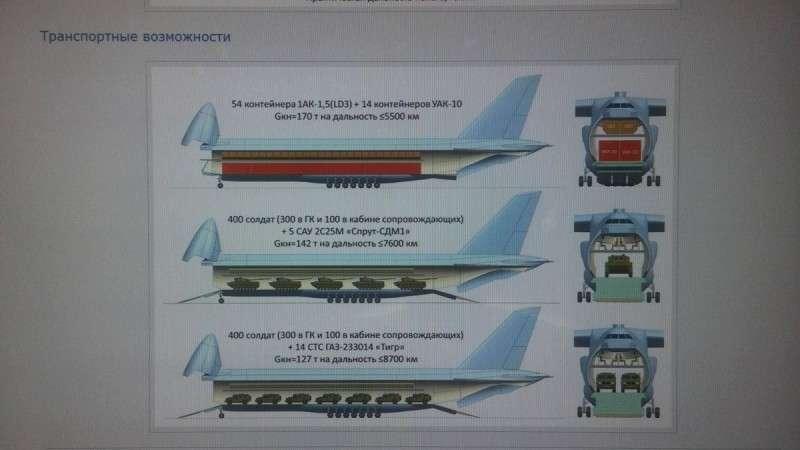 Российский «Слон» разрабатывается на замену «оставшемуся» на Украине Ан-124 «Руслан»