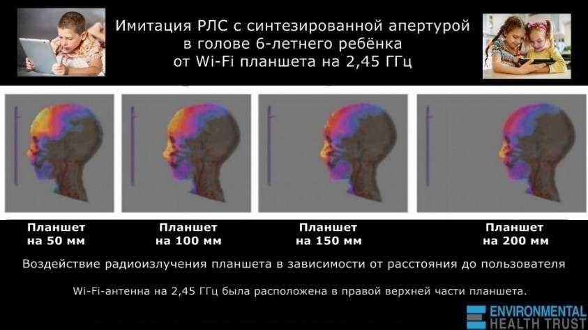 В школах Европы запрещают Wi-Fi. И на то есть очень тревожная причина