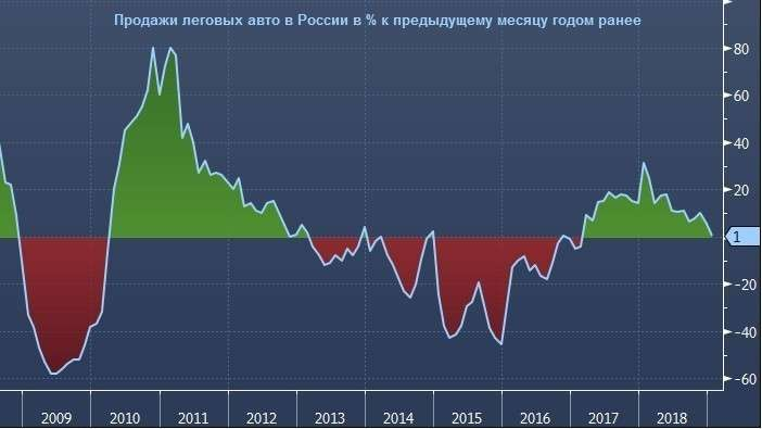 Немцы передрались из-за дешевых российских продуктов. «Страна-бензоколонка» атакует