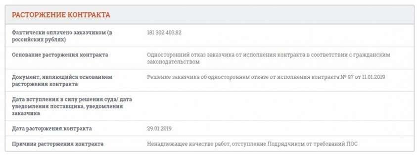 В Севастополе, под чутким руководством Овсянникова, провалили ещё одну федеральную стройку