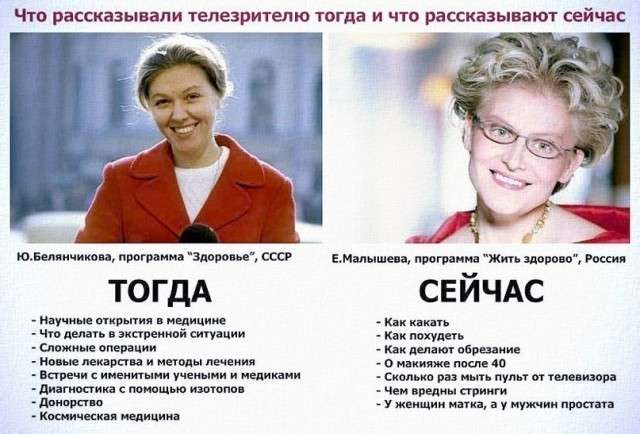 Елена Малышева неслабо развернулась в России на американские деньги. При чём тут Госдеп?