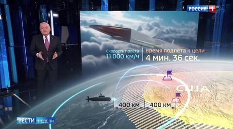 Русские «Цирконы» не дадут паразитам отсидеться за океаном