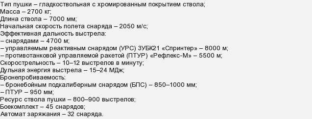 российские танки, танк армата, танк т-14, пушка 2А82-1М, армата характеристики