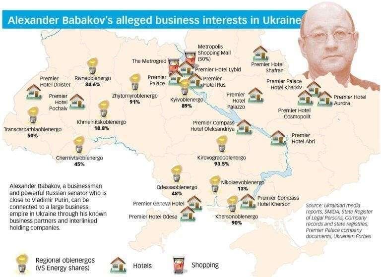 Сенатор Бабаков, почему Россия потеряла Украину?