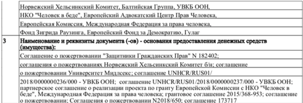 «Стихийный народный протест» в Ингушетии оказался не совсем стихийным и не совсем народным