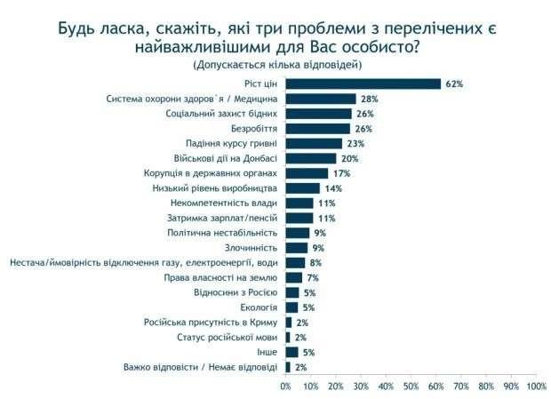 Как украинский холодильник победил выдуманную российскую агрессию
