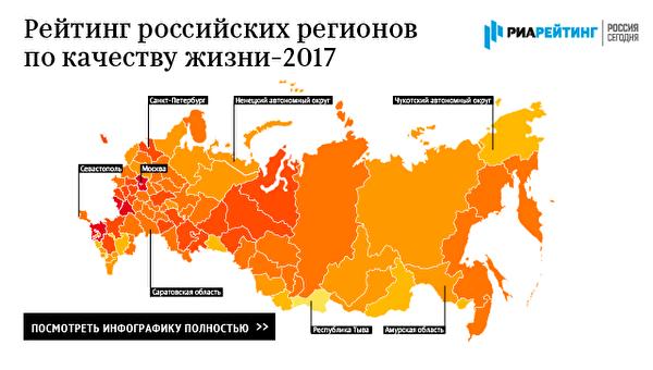 Рейтинг российских регионов по качеству жизни – 2017