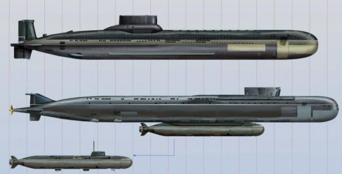 АПЛ Белгород. Российские подводные роботы изменят картину морских сражений