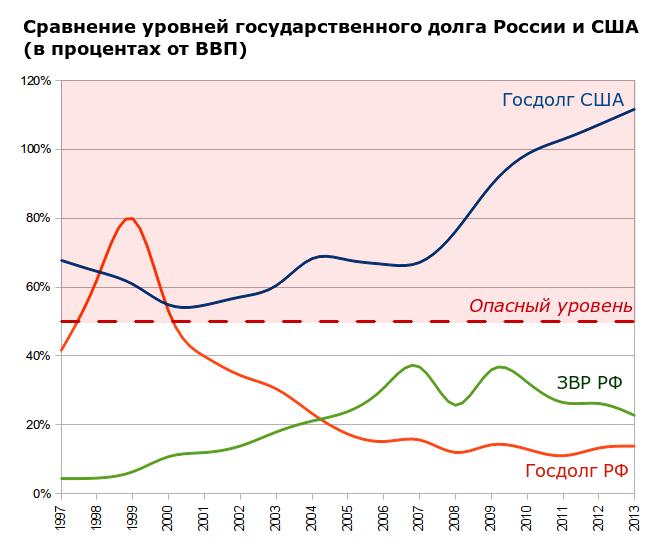 Россия может выдерживать санкции годами