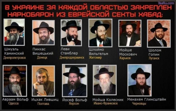 В чём сущность сионизма как государственной идеологии Израиля. Александр Дугин