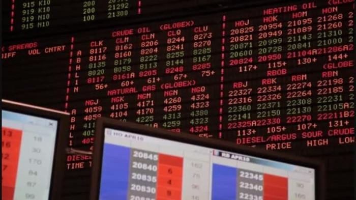 Торговая война США и КНР: американские фондовые индексы рушаться