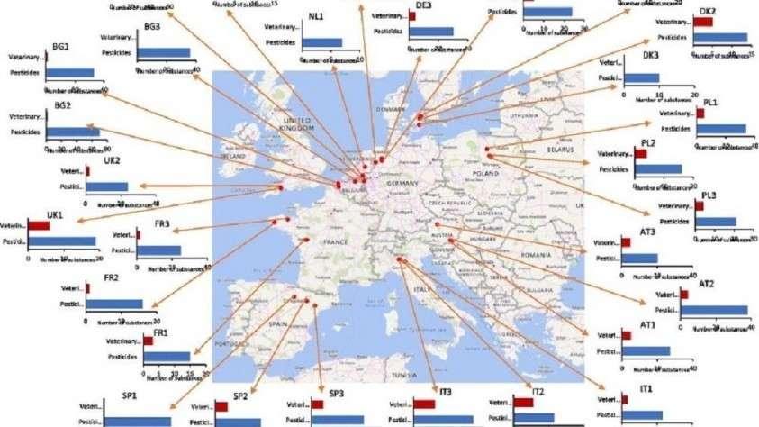 Пестициды и антибиотики загрязнили большинство европейских рек