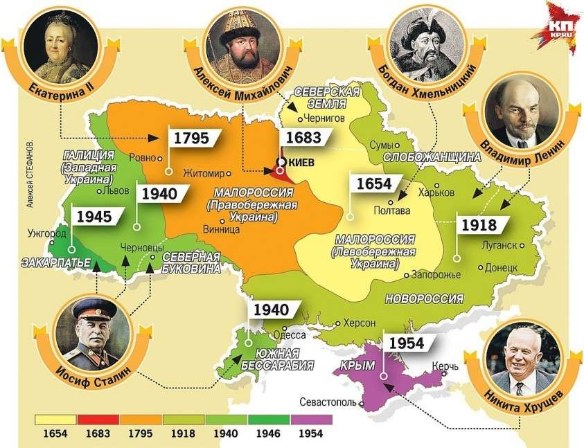 Большевики всегда были главными русофобами и антисоветчиками