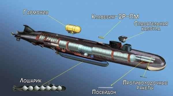 Как российская подлодка «Белгород» обезглавит флот США