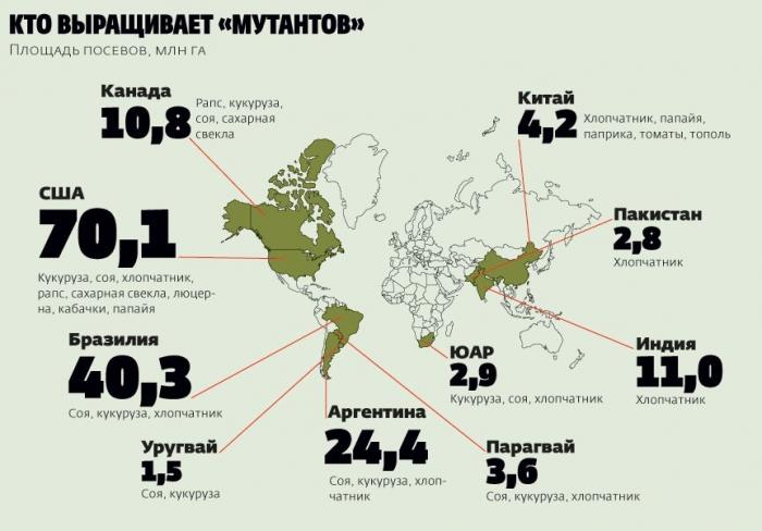 Цены в США и России. Те же продукты дороже примерно в 3-5 раз