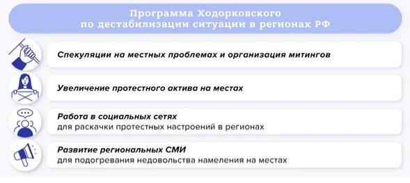 Зачем Ходорковскому нужны муниципальные выборы в России?