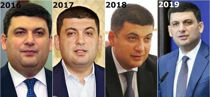Парламентских выборов на Украине 2019: рейтинг лузеров
