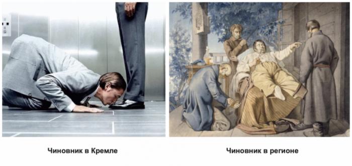 Чем дальше от Москвы, тем толще паразиты от чиновничества