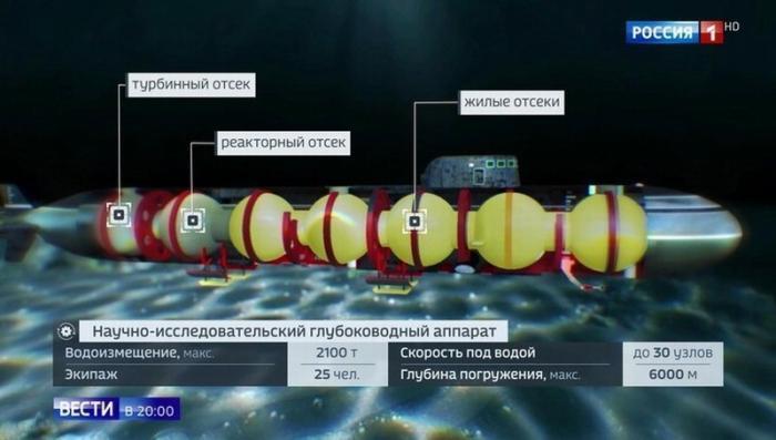 Установлена причина трагедии: 14 погибших подводников предотвратили катастрофу