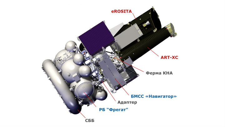 «Протон» вывел российскую рентгеновскую обсерваторию «Спектр-РГ» на промежуточную орбиту