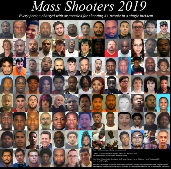Фото массовых убийц в США только за половину 2019 года и только тех, которых поймали