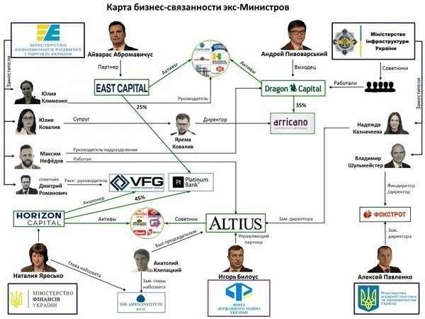 Пока украинцы едут батрачить в Европу, на Украину съезжаются VIP-«заробитчаны» с Запада