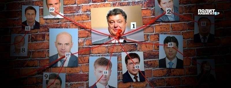 Влиятельные враги готовят Порошенко койку в тюрьме