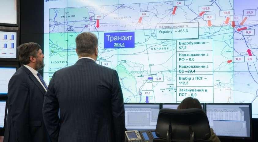 Транзит газа через Украину. Итог: шах и мат через месяц