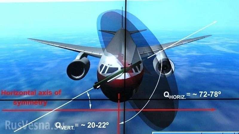 Какую награду получили исполнители за сбитый на Донбассе «Боинг» MH17?