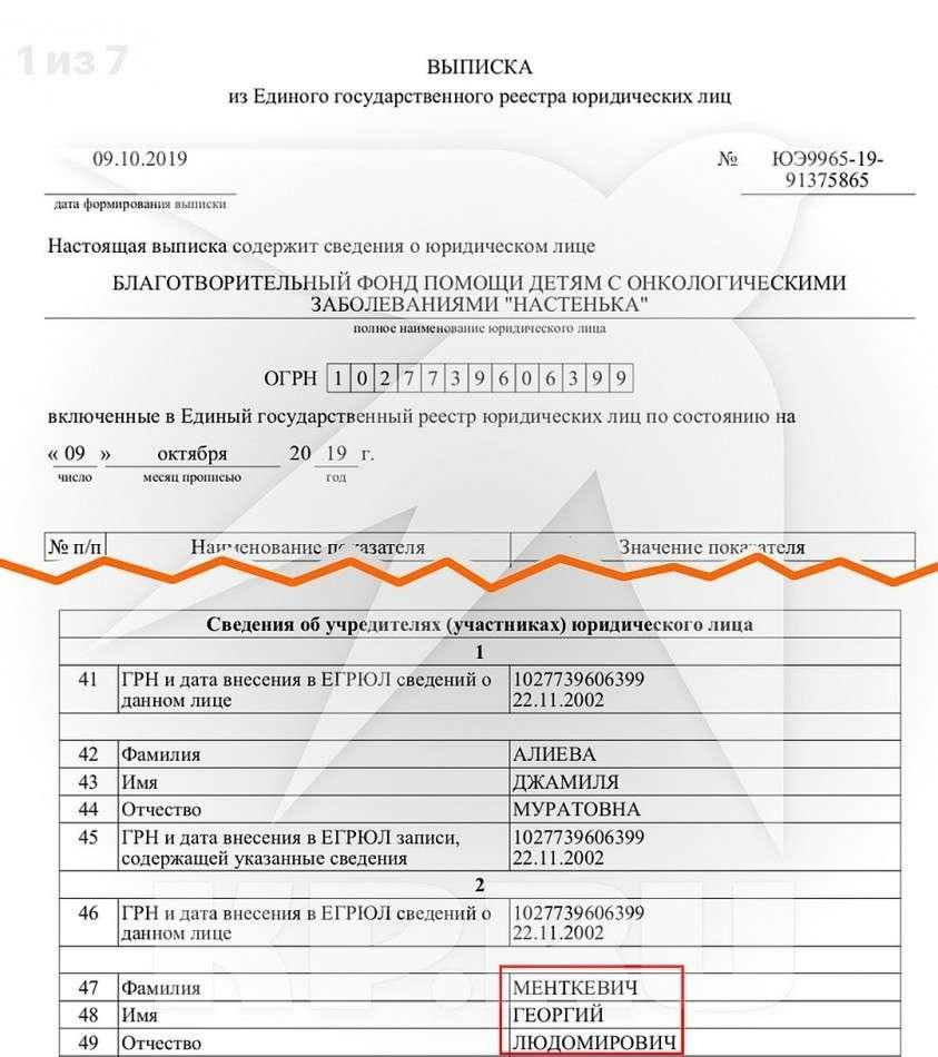 Выписка из Единого государственного реестра юрлиц.