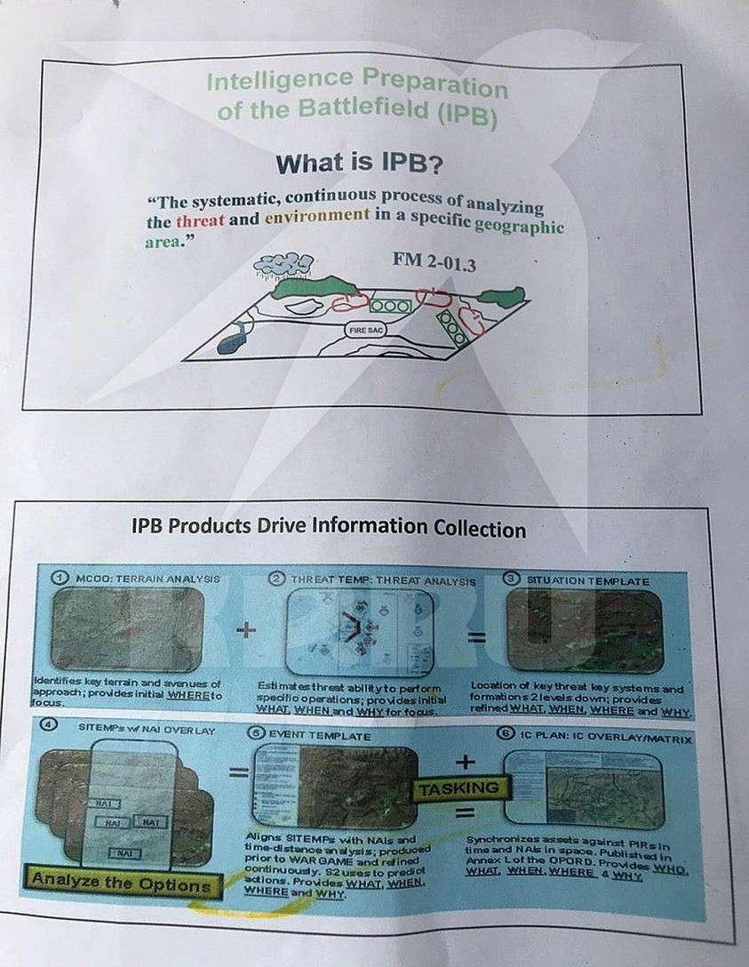 Не самые секретные документы, но дают представление о применении американских войск Фото: Александр КОЦ