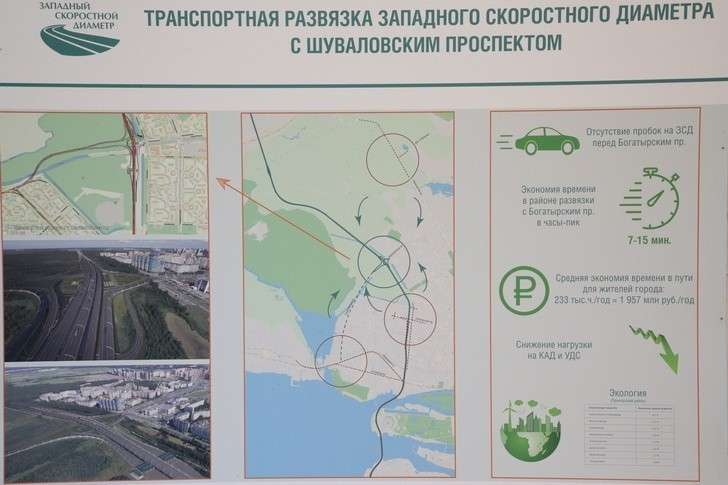 В Петербурге открыта вторая очередь дорожной развязки с ЗСД и путепровод через железную дорогу