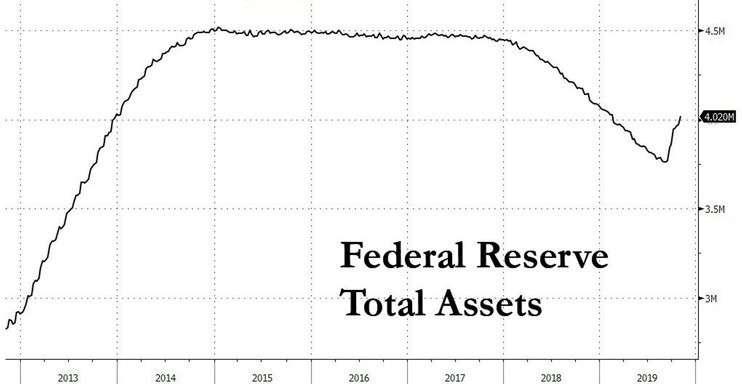 Бан Рокфеллеров Банк Рокфеллеров JPMorgan вынудил доллар к гиперинфляции посредством ФРС