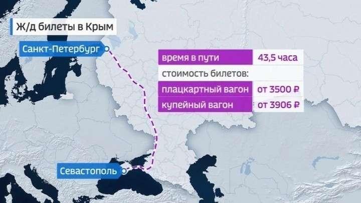 5000 билетов в Крым продано за сутки, первый поезд отправится 23 декабря