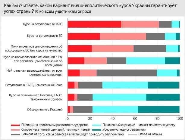 Украинские социологи узнали о чём думают жители Донбасса и прослезились