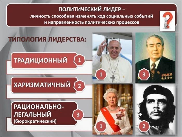 Три сценария жизни свергнутых правителей