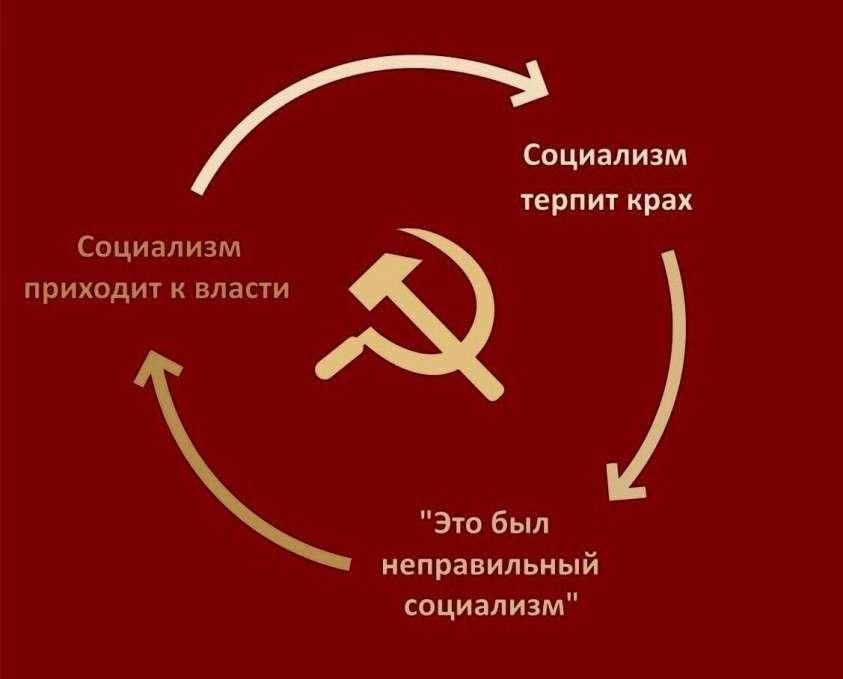 Кто в России заказывал социализм? Заказ получать будете?