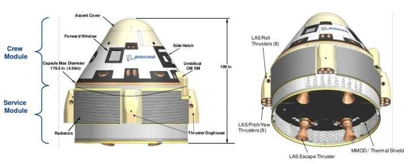 Суперсовременный космический корабль Starliner не долетел до МКС