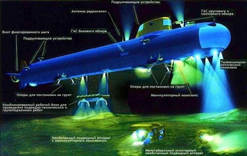 Победа России в мировой гонке вооружений под водой, в воздухе и в космосе