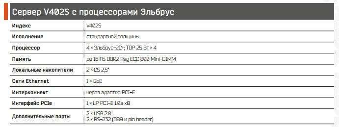 Факт: Сервер набазе процессоров Эльбрус-2C