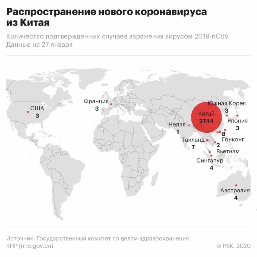 Коронавирус в Китае опасен не столько для жителей, сколько для его экономики и геополитики