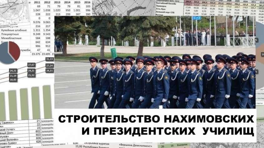 Строительство кадетских Президентских и Нахимовских военно-морских училищ с 2010 по 2020 годы