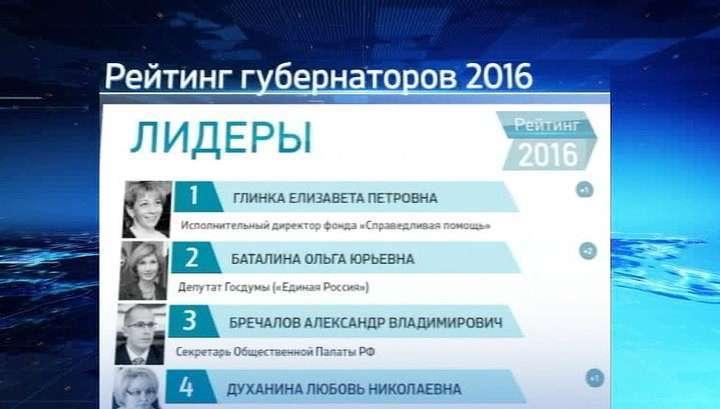 Доктор Лиза возглавила рейтинг самых перспективных политиков России