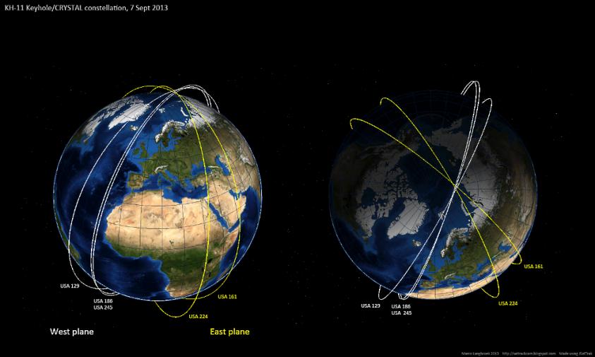 Гонки космических спутников шпионов, происходящие над нашими головами
