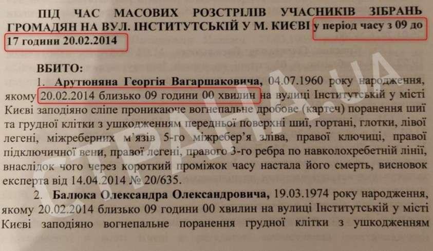 Милицию на Майдане начали убивать раньше, чем «патрiотiв»: опубликованы новые доказательства (ДОКУМЕНТ)